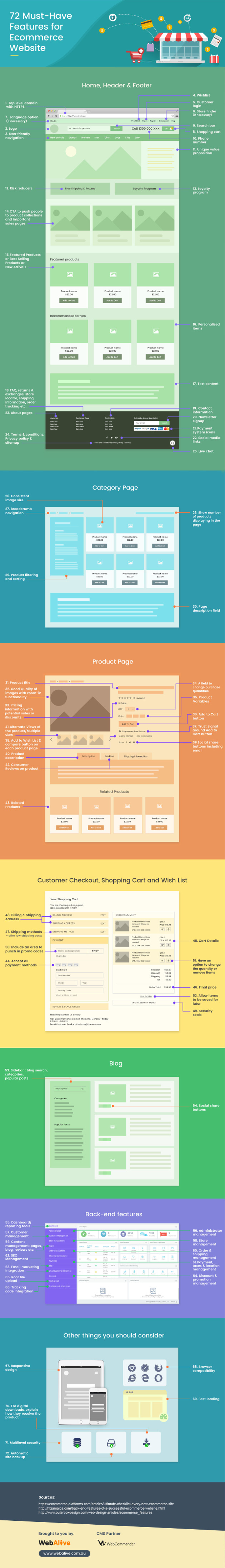 171009-infographic-e-commerce-website-features-small